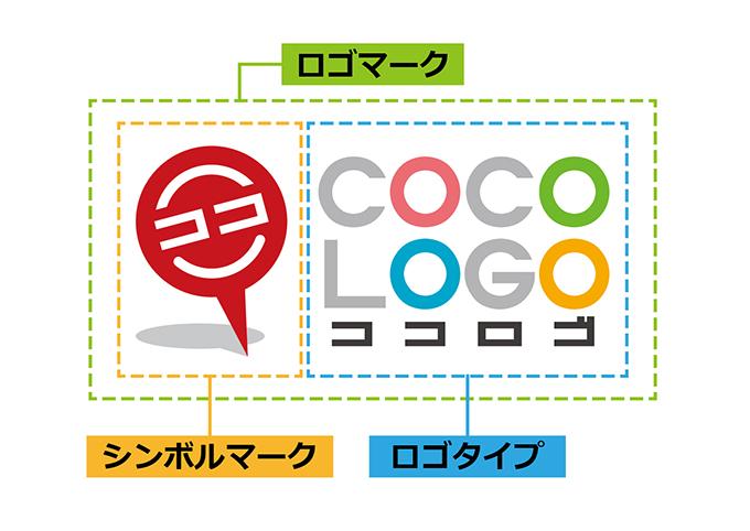 ロゴの定義