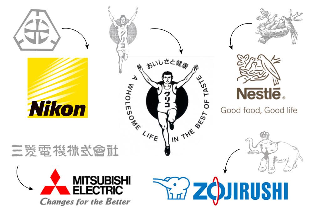 ロゴデザインの今と昔2 〜有名企業のロゴの歴史〜