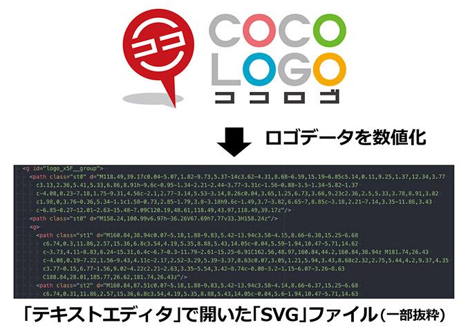 SVGファイルのテキスト