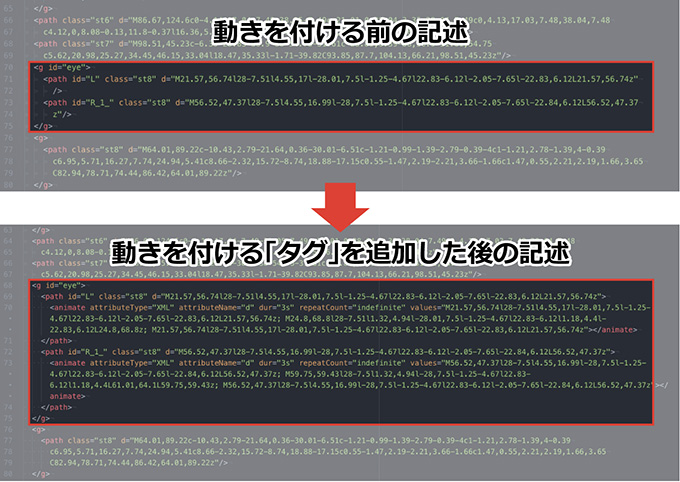 アニメーションタグ