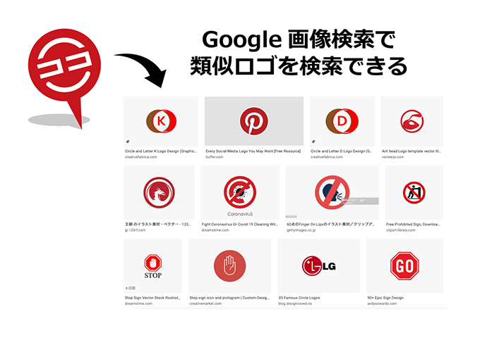 類似ロゴの検索イメージ