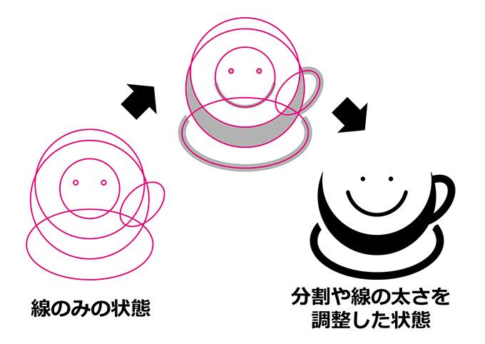 図形ツールで描画するイメージ