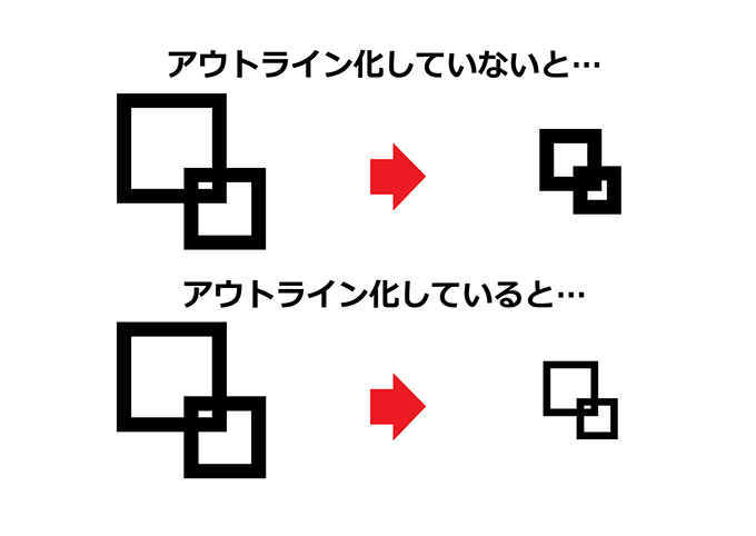 線幅が変わるイメージ