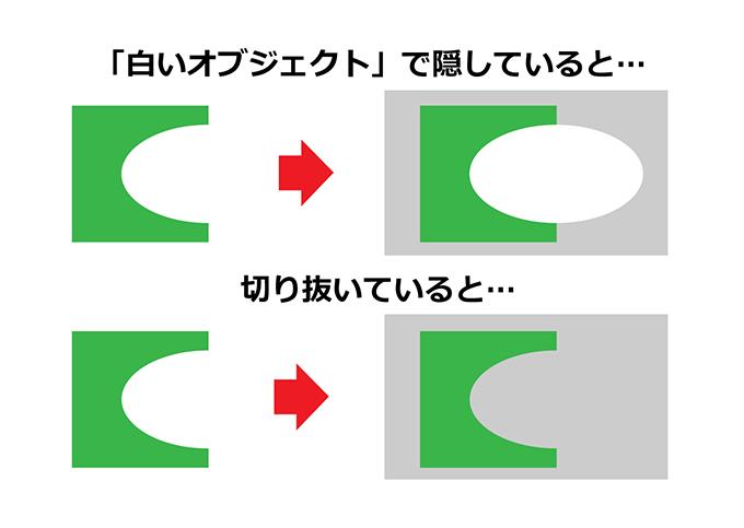 白の使い方イメージ