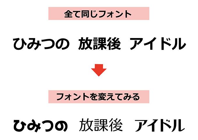 フォント選びのイメージ