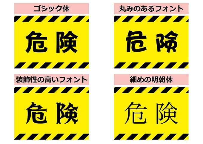 フォントによる印象の違いイメージ