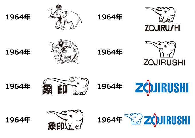 象印ロゴの歴史
