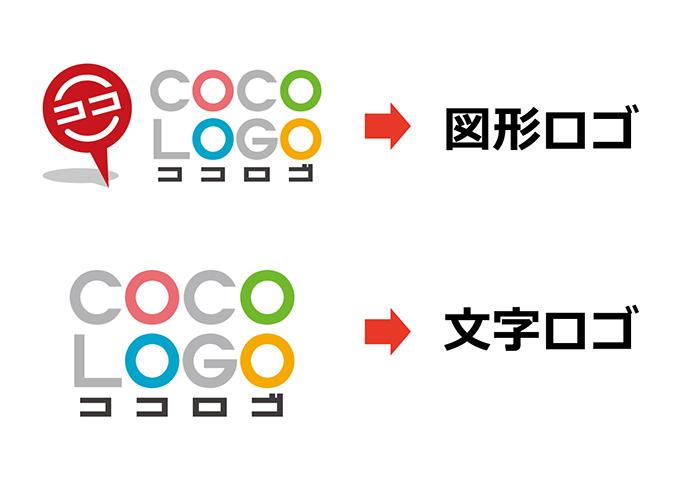 図形ロゴと文字ロゴの図解