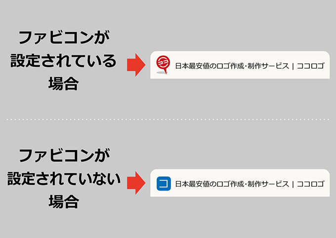 ファビコン設定・非設定のイメージ