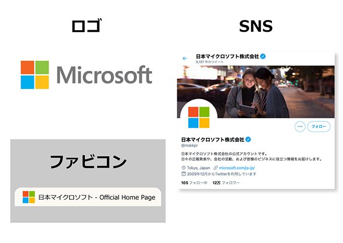 例_マイクロソフト